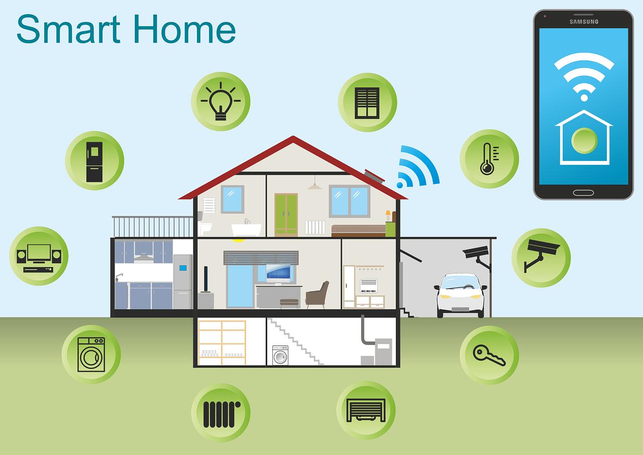 Casa inteligente, smart home, domótica