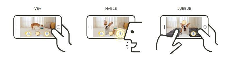 funcionalidades del dispositivo furbo